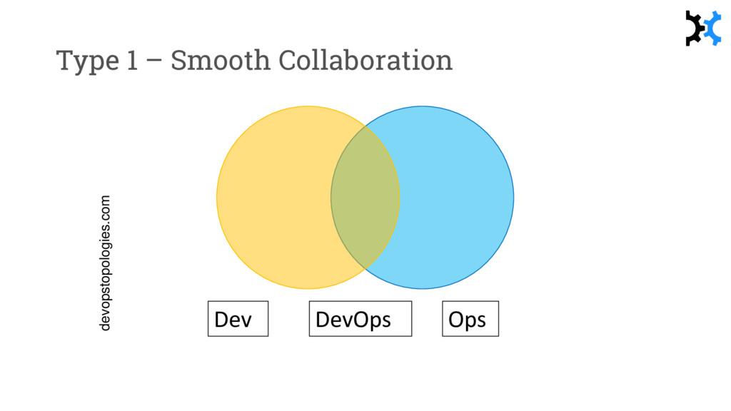 Type 1 – Smooth Collaboration devopstopologies....