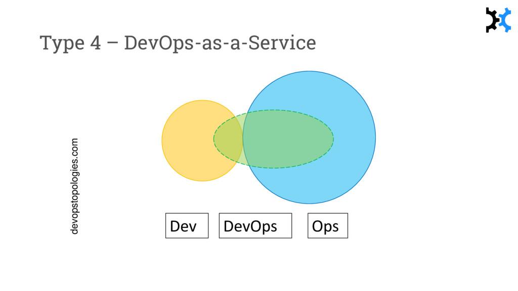 Type 4 – DevOps-as-a-Service devopstopologies.c...