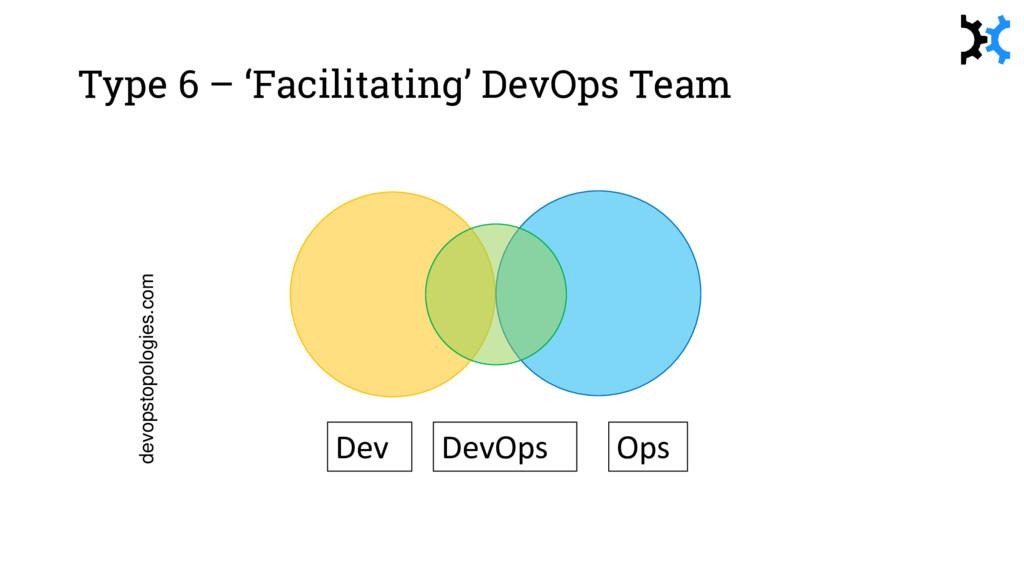 devopstopologies.com Dev Ops DevOps Type 6 – 'F...