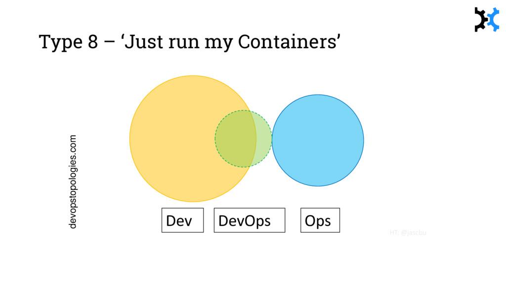 HT: @jascbu devopstopologies.com Dev Ops DevOps...