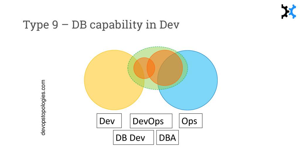 Type 9 – DB capability in Dev DBA DB Dev devops...