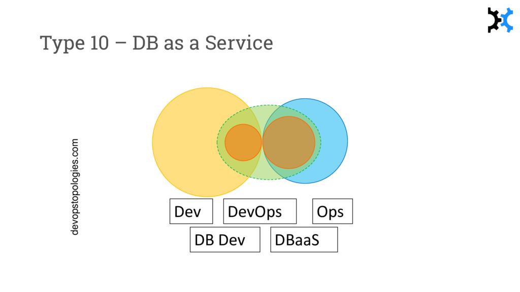 Type 10 – DB as a Service DBaaS DB Dev devopsto...