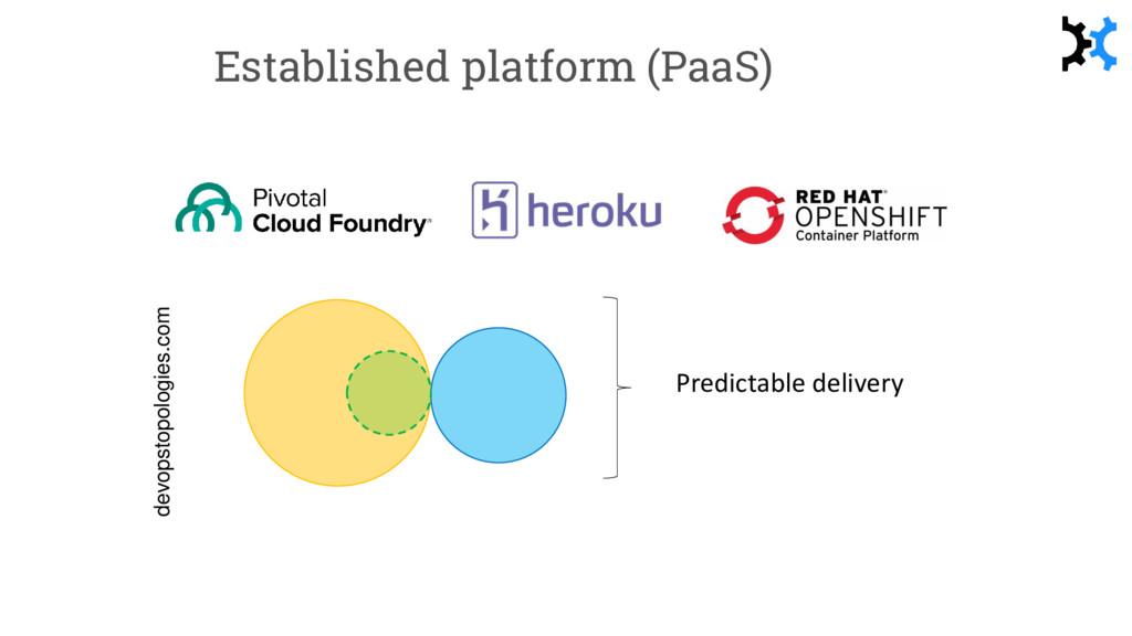 Established platform (PaaS) Predictable deliver...