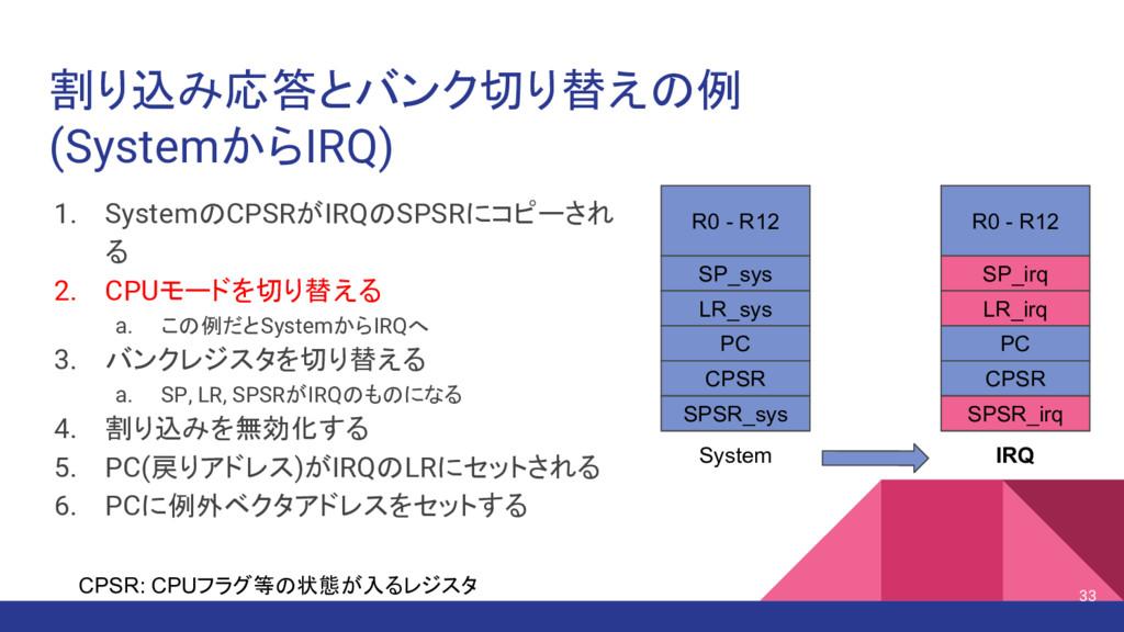割り込み応答とバンク切り替えの例 (SystemからIRQ) 1. SystemのCPSRがI...