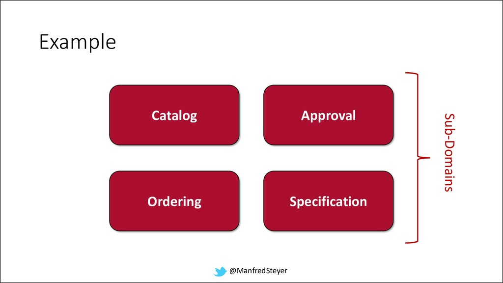 @ManfredSteyer Catalog Approval Specification O...