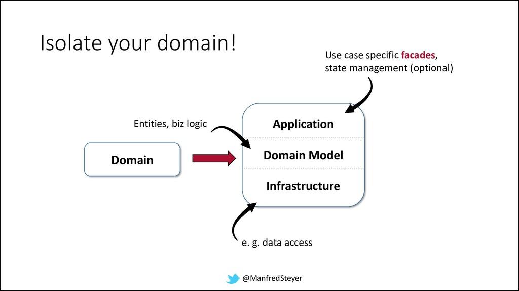 @ManfredSteyer Application Domain Model Infrast...