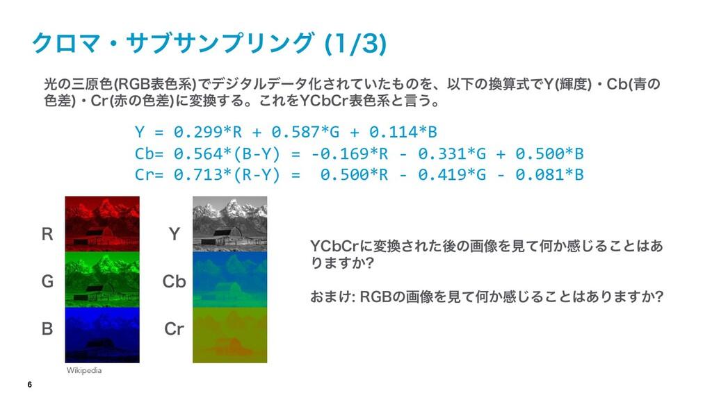 6 ΫϩϚɾαϒαϯϓϦϯά   Y = 0.299*R + 0.587*G + 0.1...