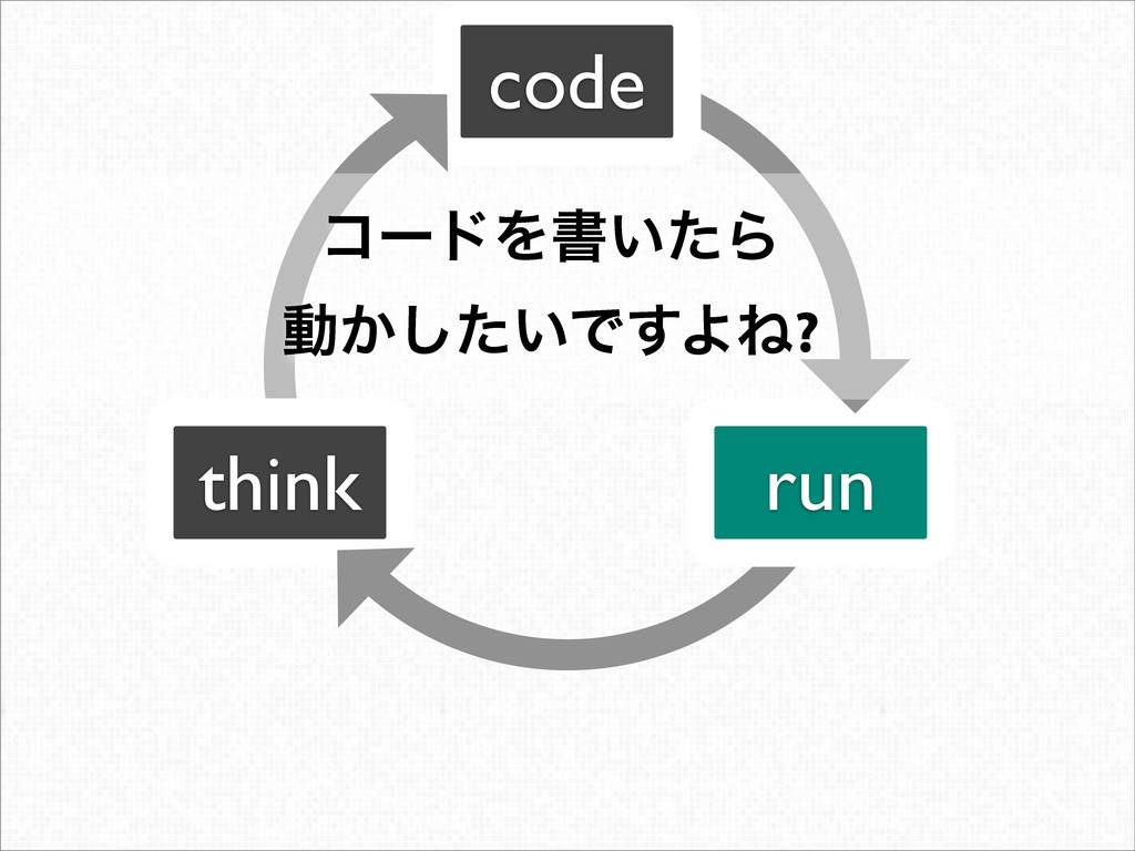 think code run ίʔυΛॻ͍ͨΒ ಈ͔͍ͨ͠Ͱ͢ΑͶ?