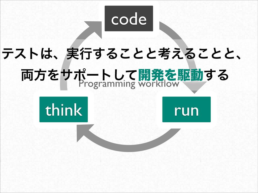 think code run Programming workflow ςετɺ࣮ߦ͢Δ͜ͱͱ...