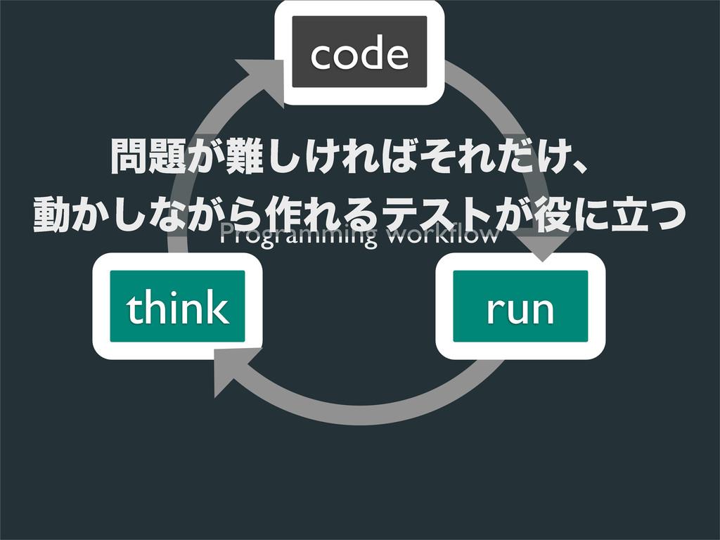 think code run Programming workflow ͕͚͠ΕͦΕ͚ͩ...