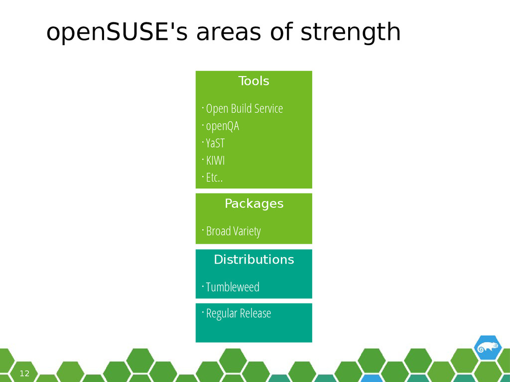 12 openSUSE's areas of strength Tools • Open Bu...