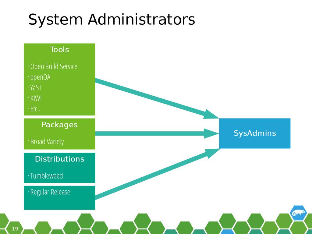 19 System Administrators • Broad Variety SysAdm...