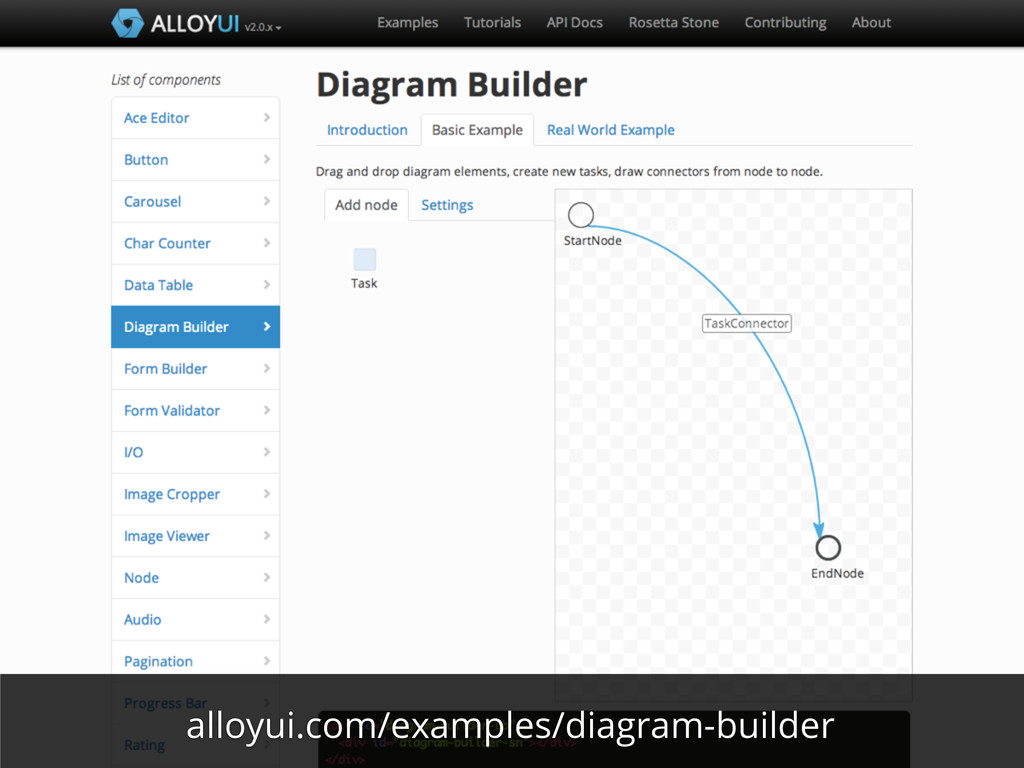 alloyui.com/examples/diagram-builder