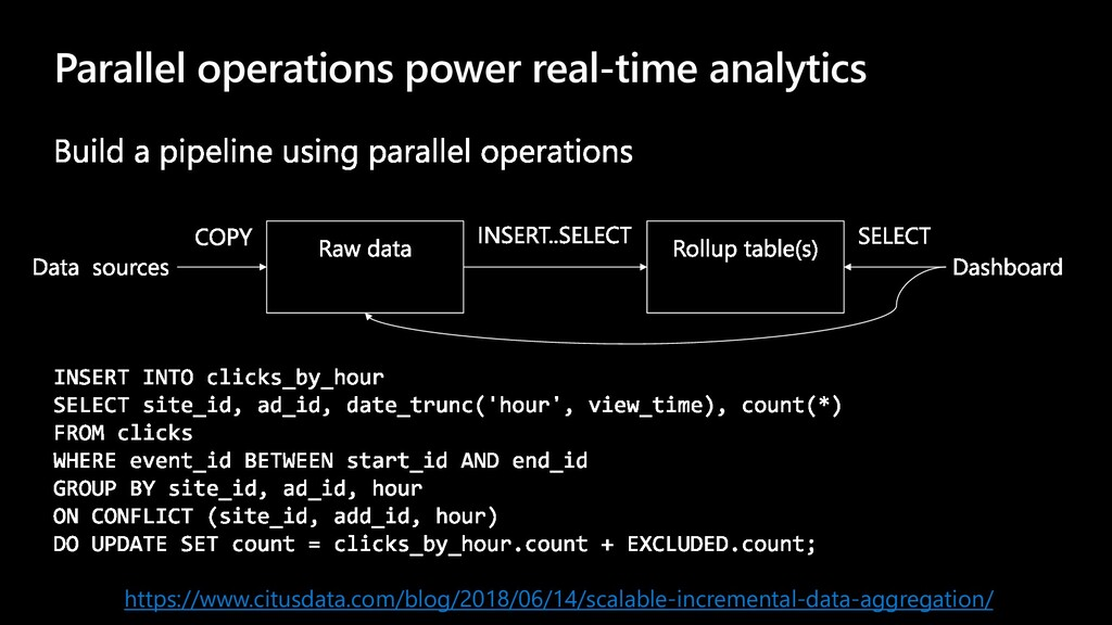 Parallel operations power real-time analytics h...