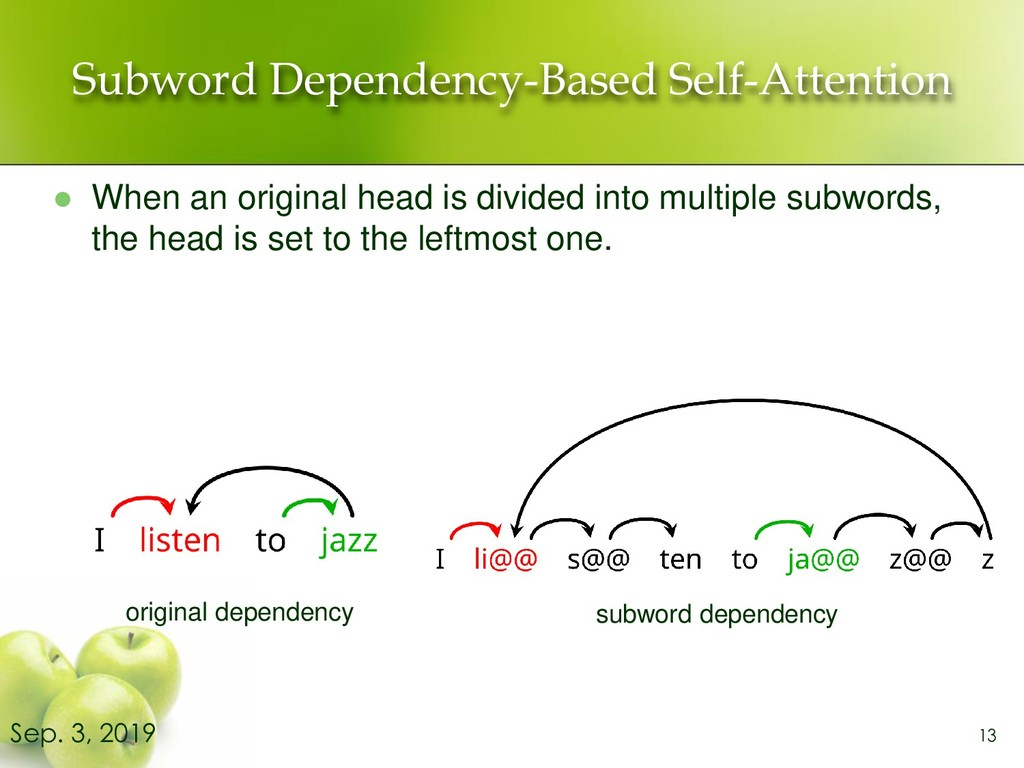 Subword Dependency-Based Self-Attention ⚫ When ...