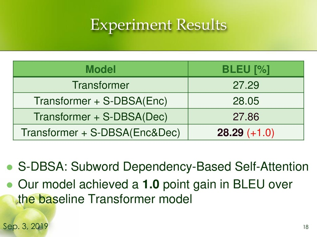 Experiment Results ⚫ S-DBSA: Subword Dependency...