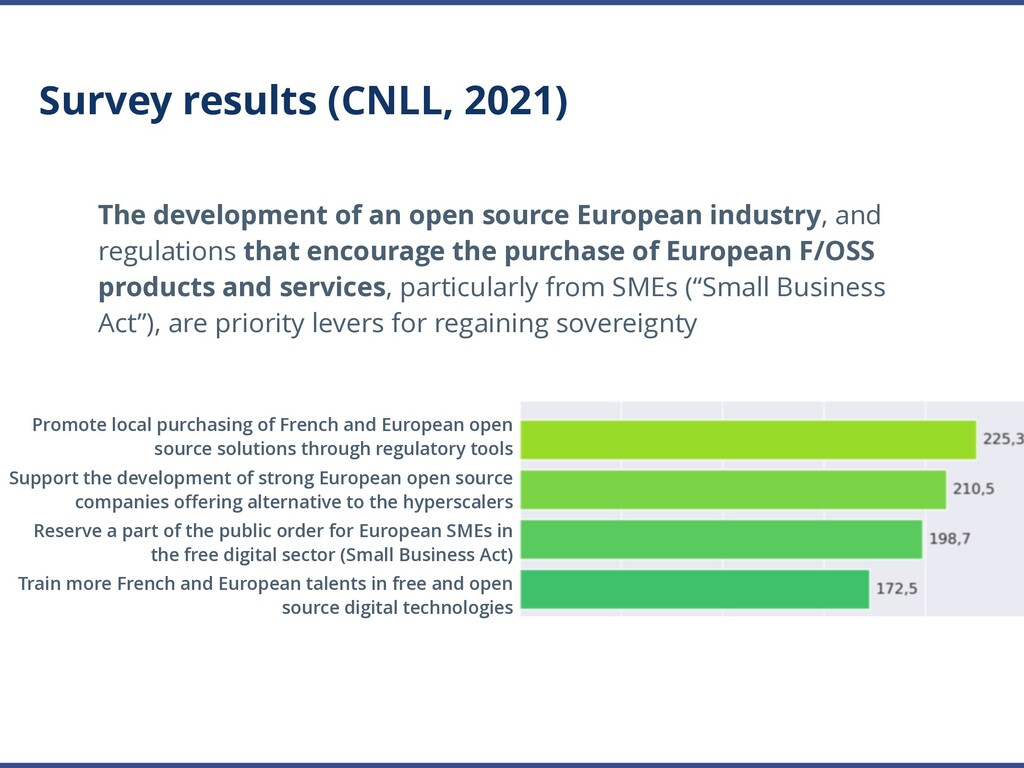 Survey results (CNLL, 2021) The development of ...