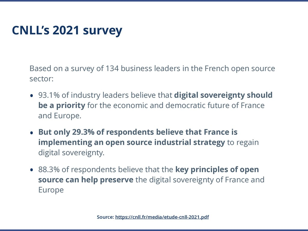CNLL's 2021 survey Based on a survey of 134 bus...
