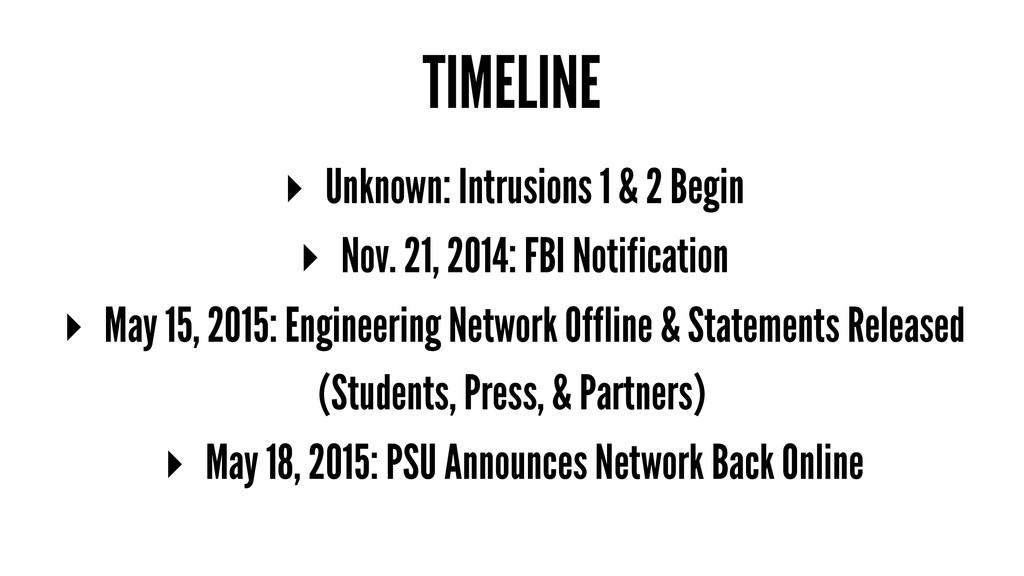 TIMELINE ▸ Unknown: Intrusions 1 & 2 Begin ▸ No...