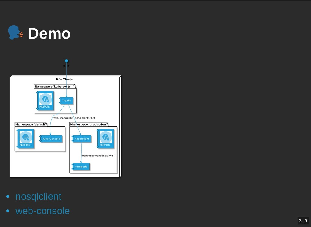 / Demo Demo K8s Cluster Namespace 'kube-system'...