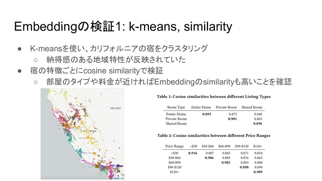 Embeddingの検証1: k-means, similarity ● K-meansを使い...