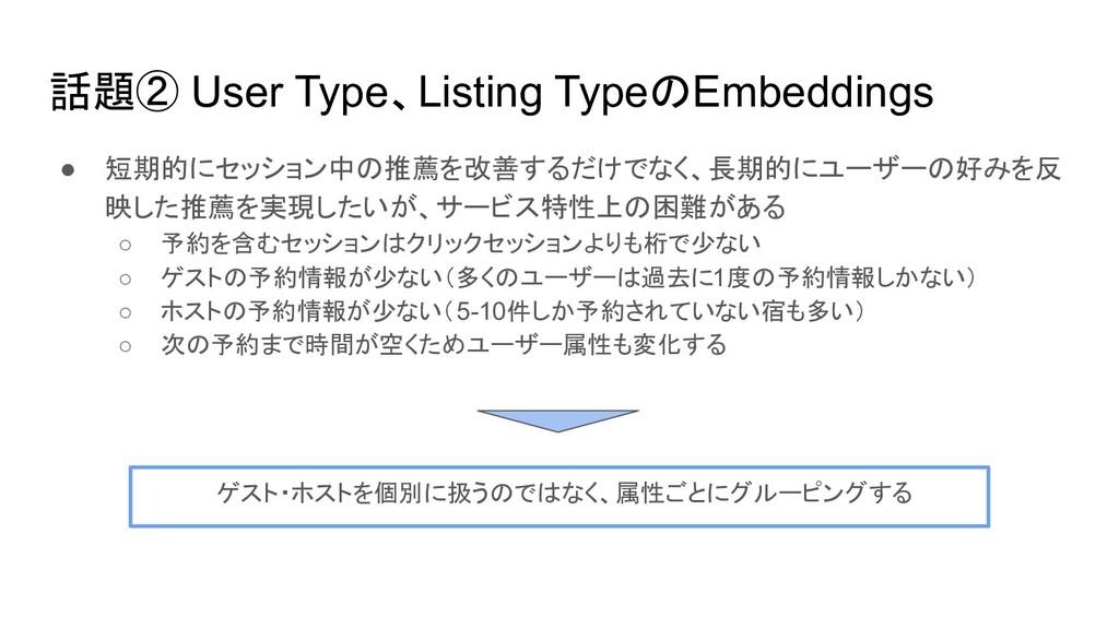 話題② User Type、Listing TypeのEmbeddings ● 短期的にセッシ...