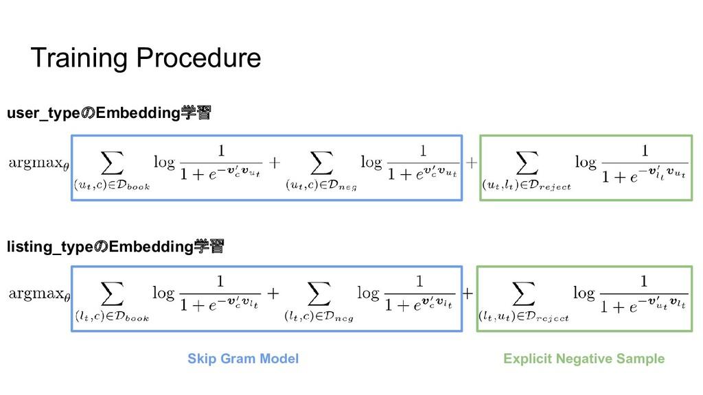 Training Procedure user_typeのEmbedding学習 listin...