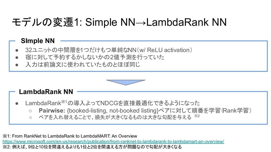 モデルの変遷1: Simple NN→LambdaRank NN ● LambdaRank※1...