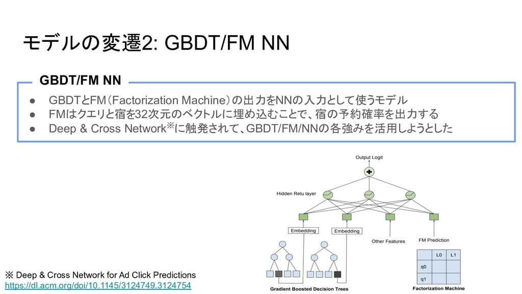 モデルの変遷2: GBDT/FM NN ※ Deep & Cross Network for ...