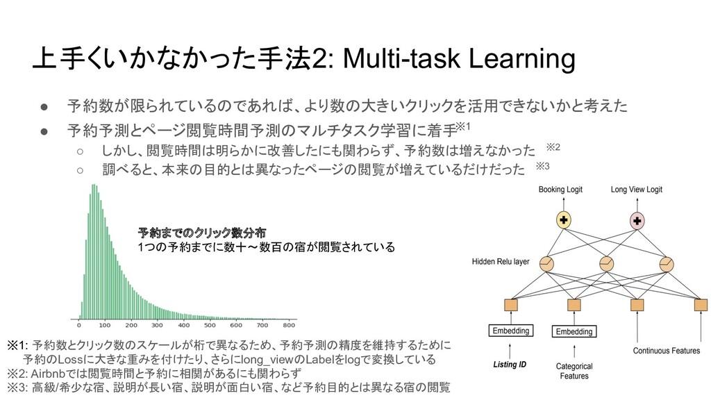 上手くいかなかった手法2: Multi-task Learning ● 予約数が限られているの...