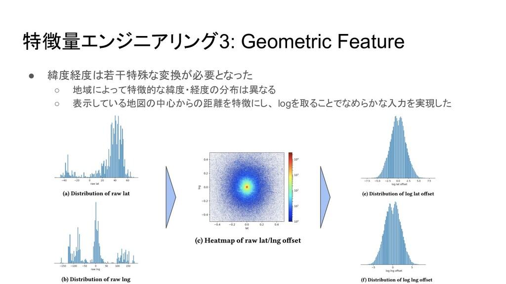 特徴量エンジニアリング3: Geometric Feature ● 緯度経度は若干特殊な変換が...