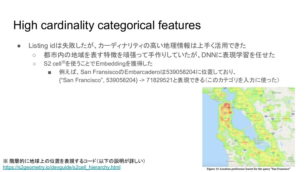 High cardinality categorical features ● Listing...