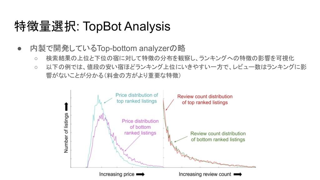 特徴量選択: TopBot Analysis ● 内製で開発しているTop-bottom an...