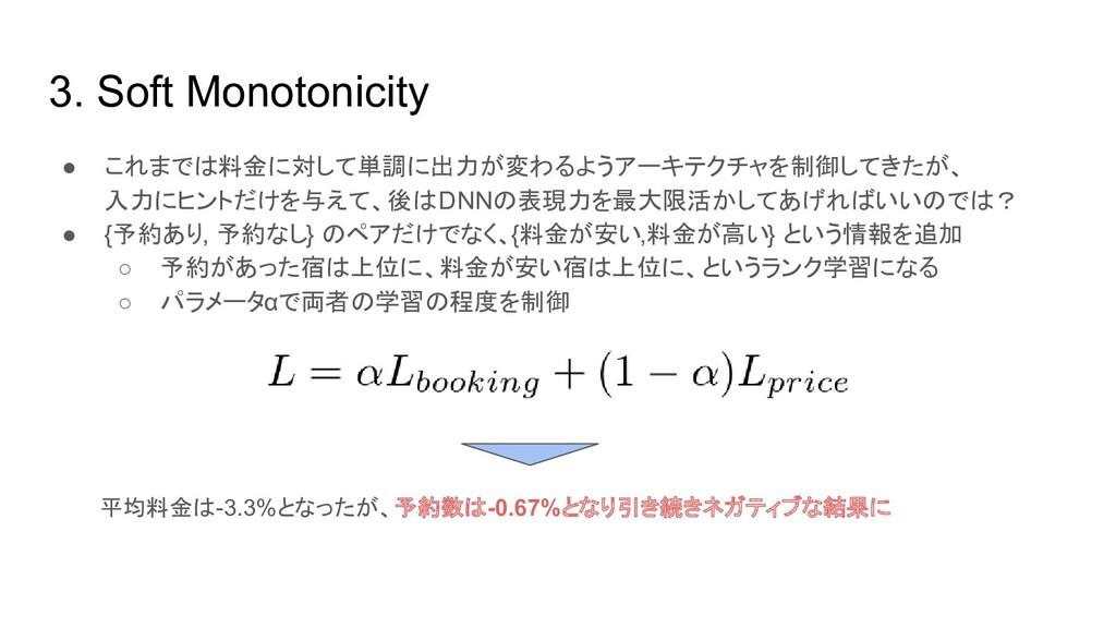 3. Soft Monotonicity ● これまでは料金に対して単調に出力が変わるようアー...