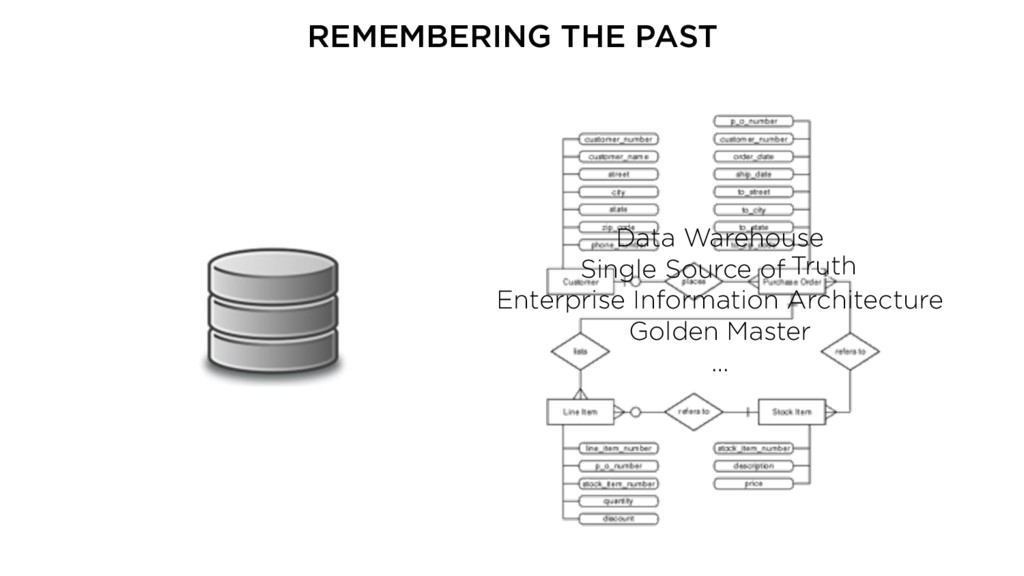REMEMBERING THE PAST Data Warehouse Single Sour...
