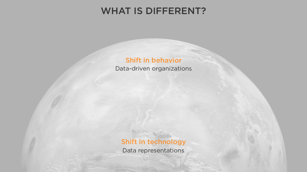 WHAT IS DIFFERENT? Shift in technology Data re...