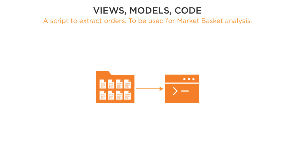 VIEWS, MODELS, CODE A script to extract orders....