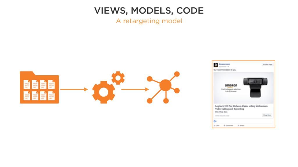 VIEWS, MODELS, CODE A retargeting model