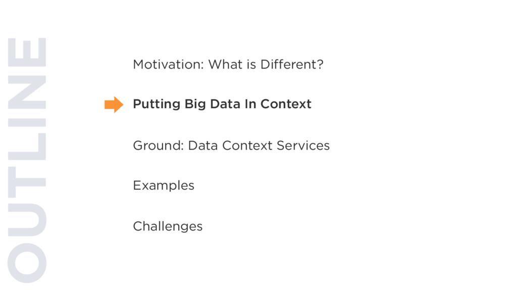 Putting Big Data In Context Ground: Data Contex...
