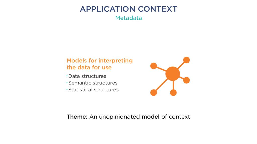 APPLICATION CONTEXT Metadata Models for interpr...