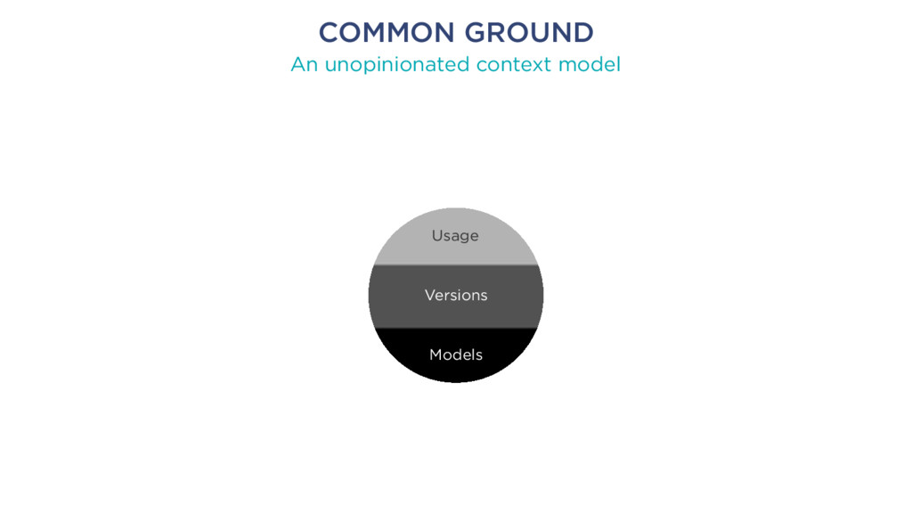 COMMON GROUND An unopinionated context model Ve...