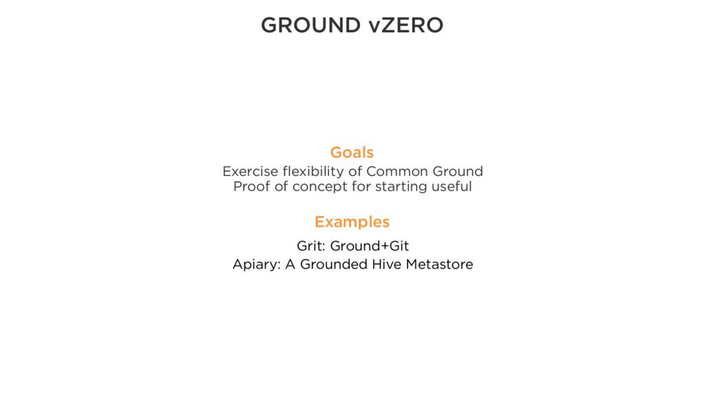 GROUND vZERO Goals Exercise flexibility of Com...