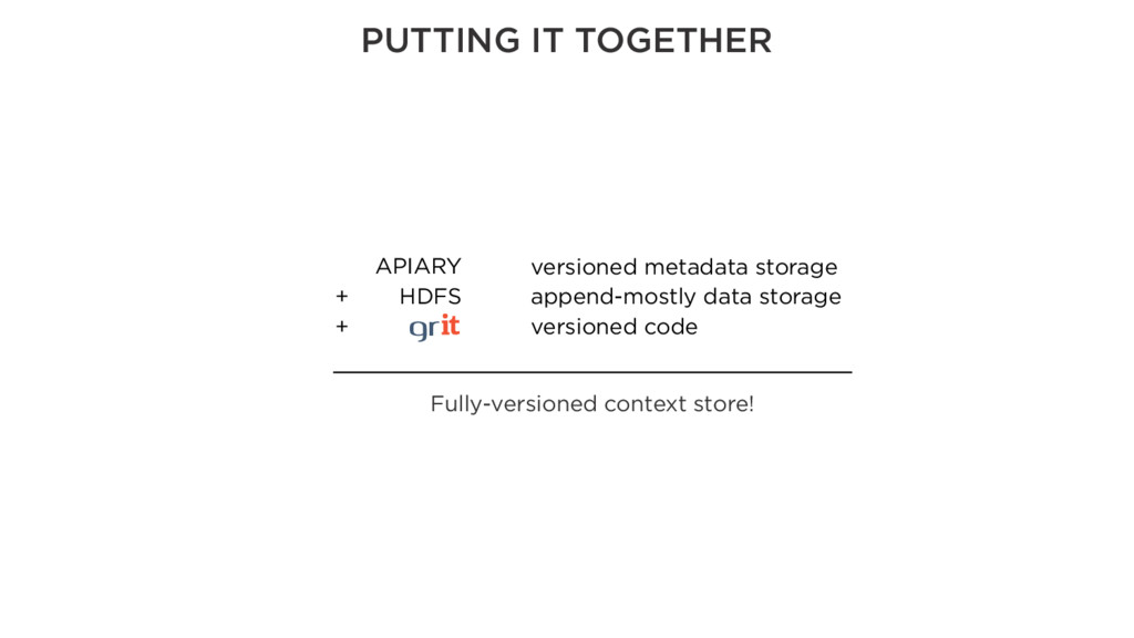 PUTTING IT TOGETHER APIARY + HDFS + Fully-versi...