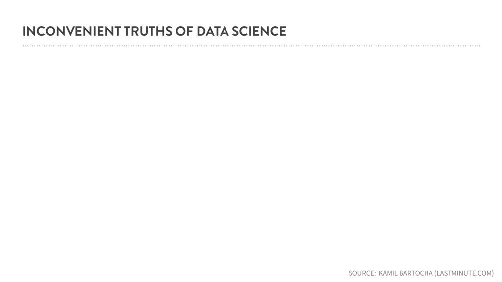 INCONVENIENT TRUTHS OF DATA SCIENCE SOURCE: KAM...