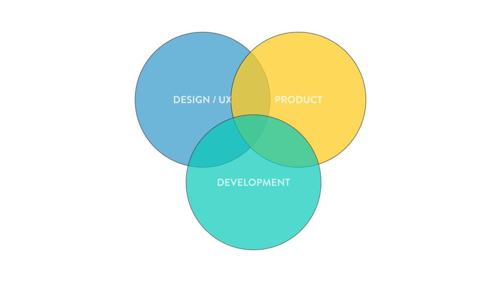 DESIGN / UX PRODUCT DEVELOPMENT