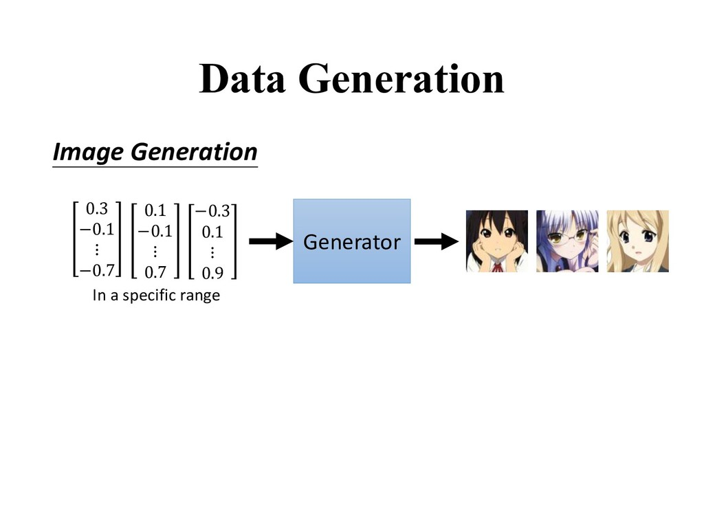 Data Generation Generator Image Generation 0.1 ...