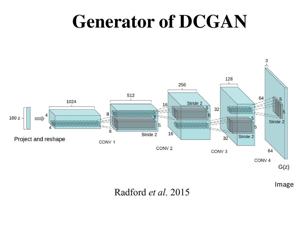 Generator of DCGAN Image Radford et al. 2015