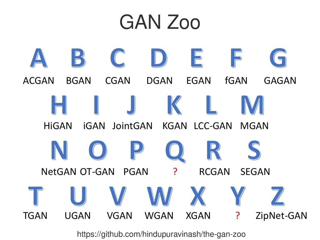 GAN Zoo ACGAN BGAN CGAN DGAN EGAN fGAN GAGAN Hi...