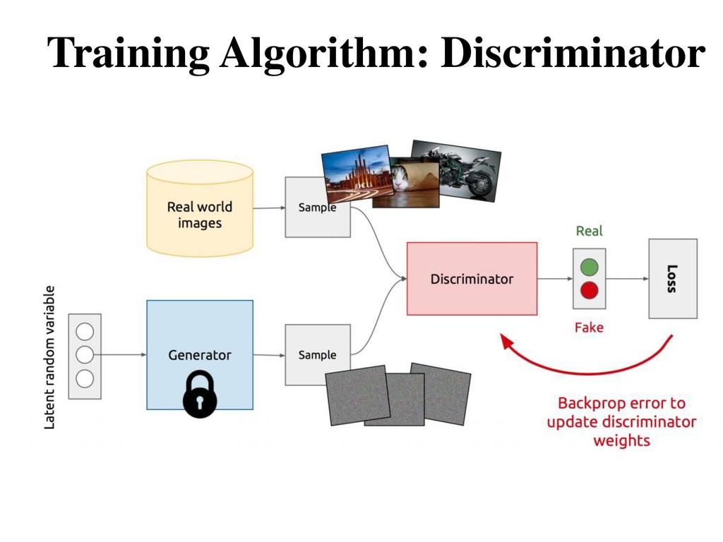 Training Algorithm: Discriminator