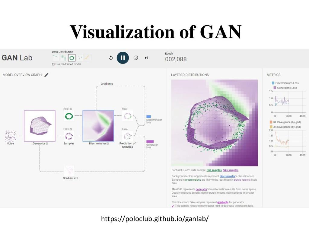 Visualization of GAN https://poloclub.github.io...